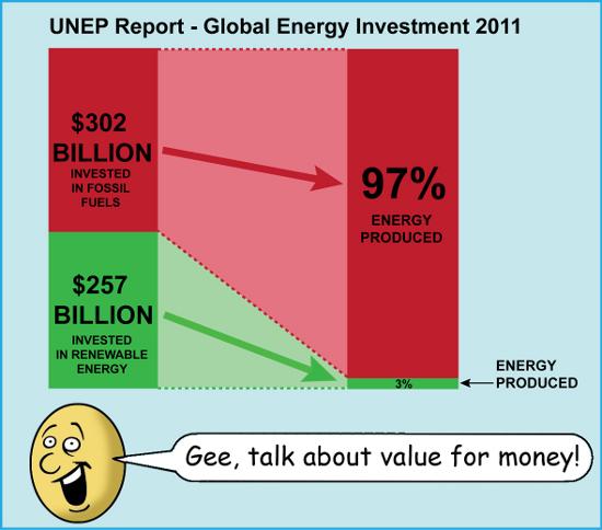 energy-investment.jpg