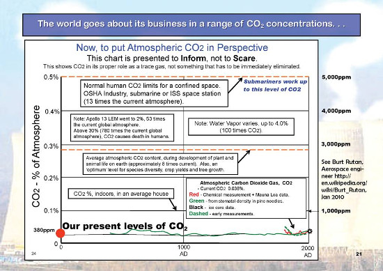 co2-levels-sm