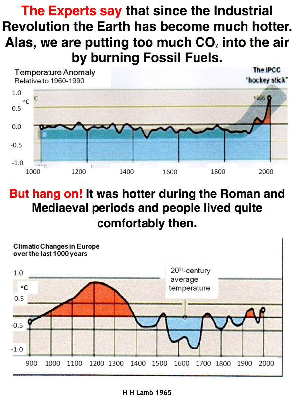 hockey-stick-vs-geological-reality